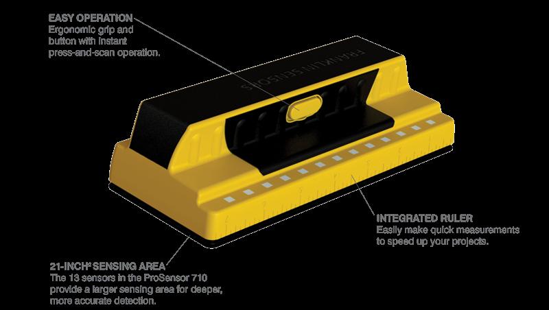 ergonomie de franklin 710